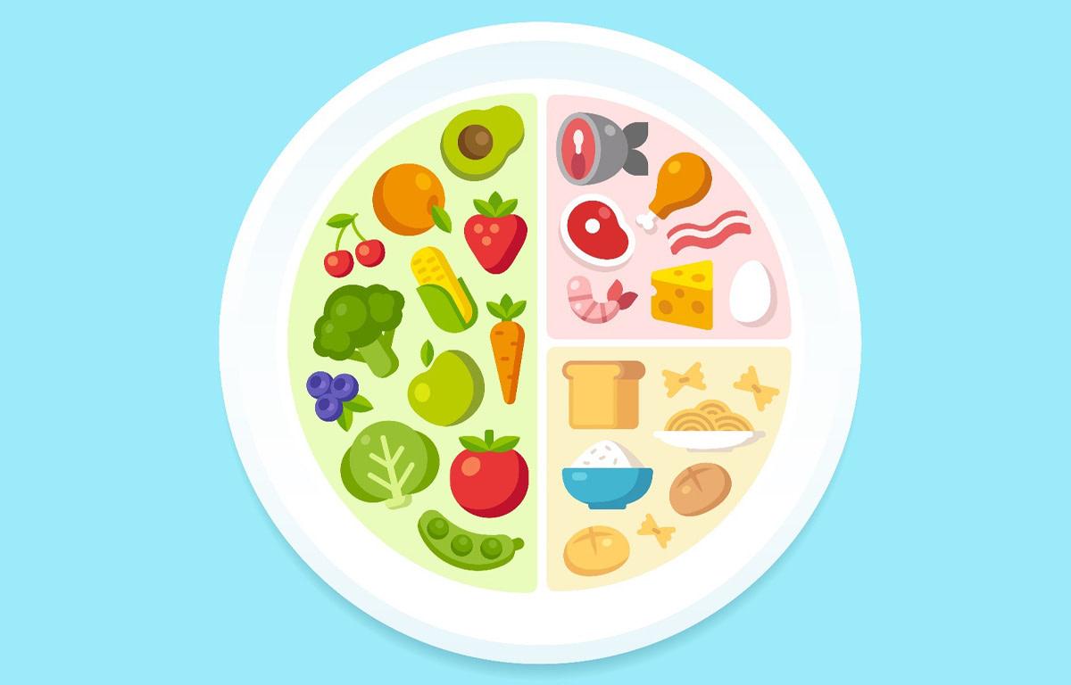 dieta 123