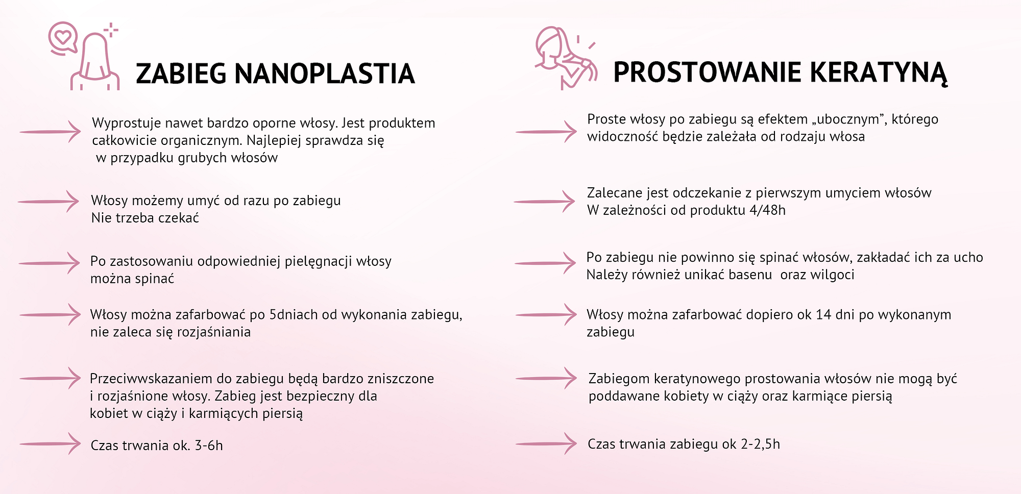 NANOPLASTIA 2